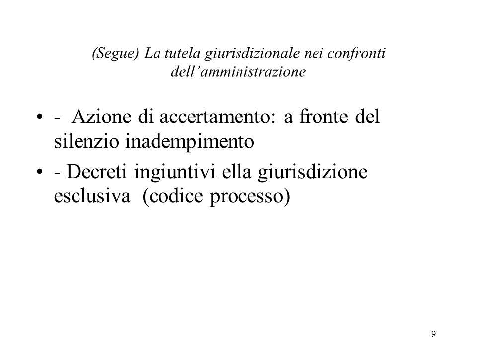 9 (Segue) La tutela giurisdizionale nei confronti dellamministrazione - Azione di accertamento: a fronte del silenzio inadempimento - Decreti ingiunti