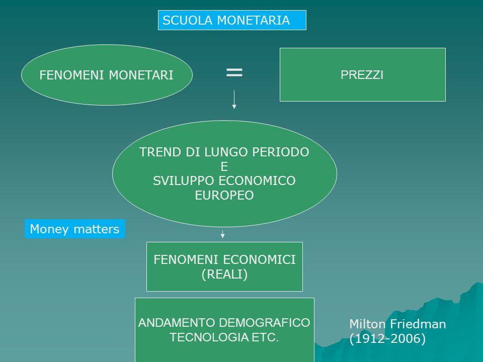 FENOMENI MONETARI FENOMENI ECONOMICI (REALI) SCUOLA MONETARIA PREZZI TREND DI LUNGO PERIODO E SVILUPPO ECONOMICO EUROPEO ANDAMENTO DEMOGRAFICO TECNOLO