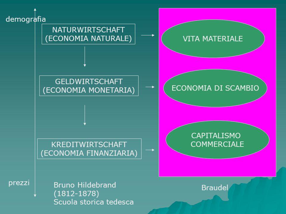 NATURWIRTSCHAFT (ECONOMIA NATURALE) GELDWIRTSCHAFT (ECONOMIA MONETARIA) KREDITWIRTSCHAFT (ECONOMIA FINANZIARIA) Bruno Hildebrand (1812-1878) Scuola st