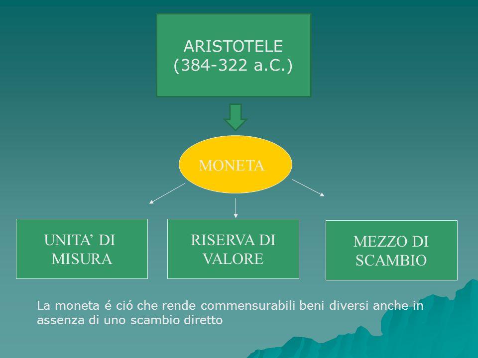 UNITA DI MISURA RISERVA DI VALORE MEZZO DI SCAMBIO MONETA ARISTOTELE (384-322 a.C.) La moneta é ció che rende commensurabili beni diversi anche in ass