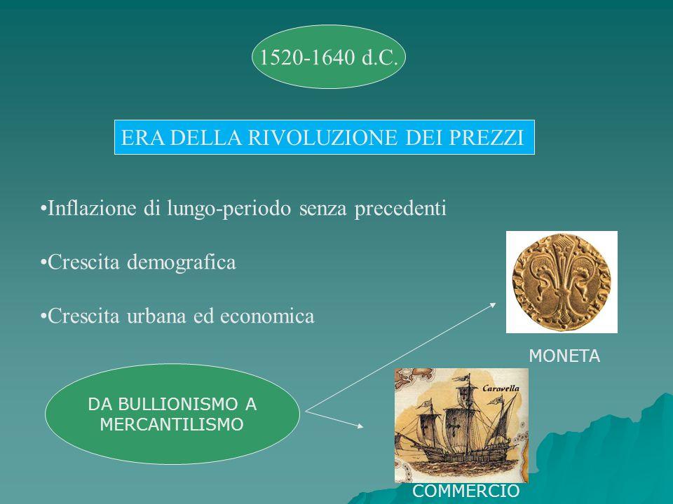1520-1640 d.C. ERA DELLA RIVOLUZIONE DEI PREZZI Inflazione di lungo-periodo senza precedenti Crescita demografica Crescita urbana ed economica DA BULL