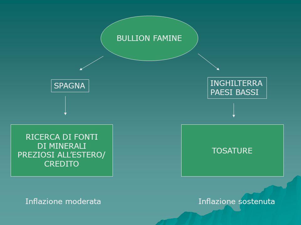 BULLION FAMINE SPAGNA INGHILTERRA PAESI BASSI RICERCA DI FONTI DI MINERALI PREZIOSI ALLESTERO/ CREDITO TOSATURE Inflazione moderataInflazione sostenut