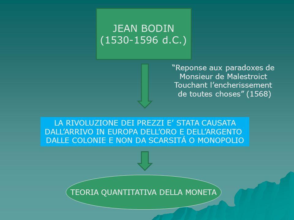 JEAN BODIN (1530-1596 d.C.) Reponse aux paradoxes de Monsieur de Malestroict Touchant lencherissement de toutes choses (1568) LA RIVOLUZIONE DEI PREZZ
