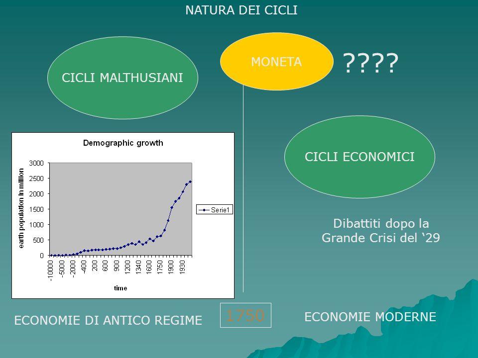NATURA DEI CICLI 1750 CICLI MALTHUSIANI CICLI ECONOMICI ECONOMIE DI ANTICO REGIME ECONOMIE MODERNE Dibattiti dopo la Grande Crisi del 29 MONETA ????