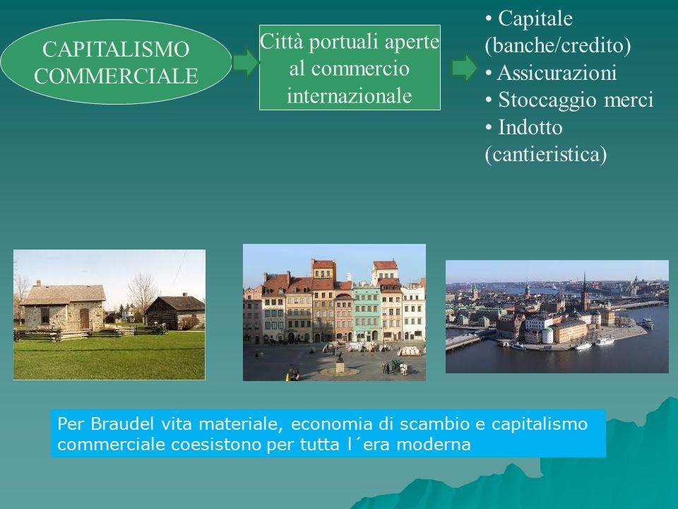 CAPITALISMO COMMERCIALE Città portuali aperte al commercio internazionale Capitale (banche/credito) Assicurazioni Stoccaggio merci Indotto (cantierist
