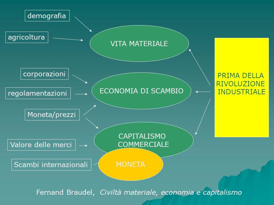 VITA MATERIALE ECONOMIA DI SCAMBIO CAPITALISMO COMMERCIALE Fernand Braudel, Civiltà materiale, economia e capitalismo demografia agricoltura corporazi
