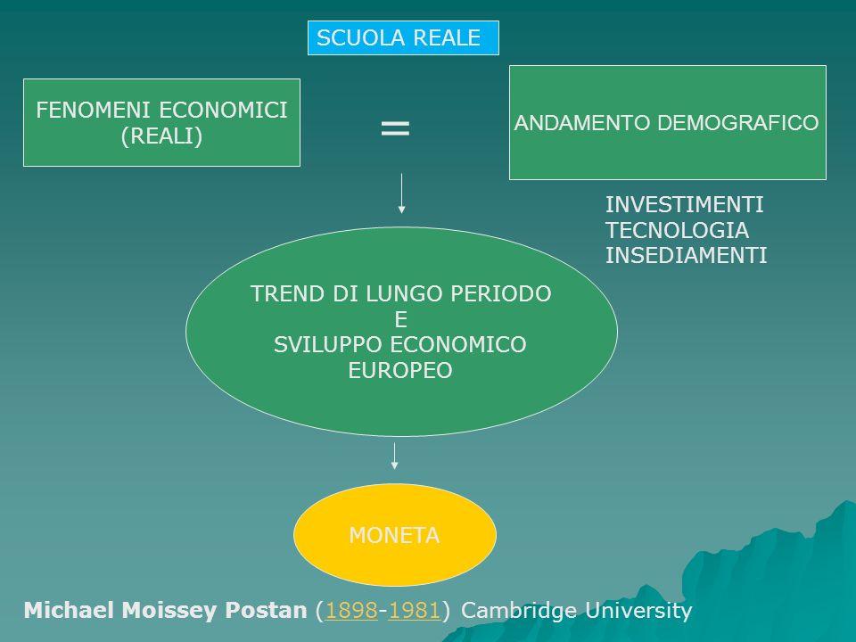 FENOMENI MONETARI FENOMENI ECONOMICI (REALI) SCUOLA MONETARIA PREZZI TREND DI LUNGO PERIODO E SVILUPPO ECONOMICO EUROPEO ANDAMENTO DEMOGRAFICO TECNOLOGIA ETC.