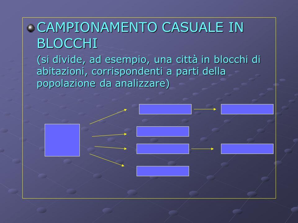 CAMPIONAMENTO CASUALE IN BLOCCHI (si divide, ad esempio, una città in blocchi di abitazioni, corrispondenti a parti della popolazione da analizzare)