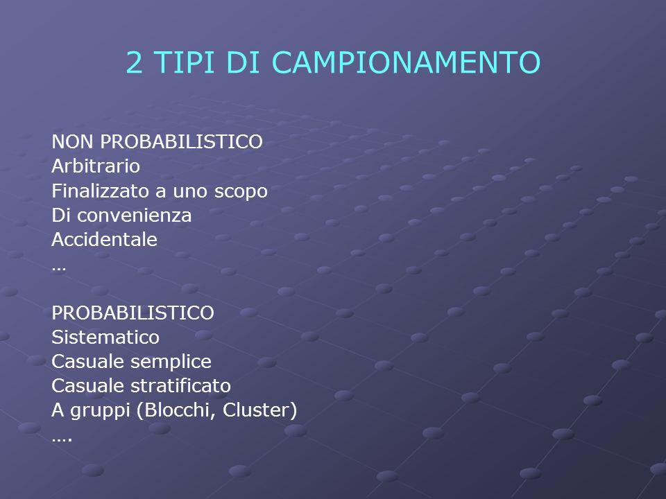 2 TIPI DI CAMPIONAMENTO NON PROBABILISTICO Arbitrario Finalizzato a uno scopo Di convenienza Accidentale … PROBABILISTICO Sistematico Casuale semplice