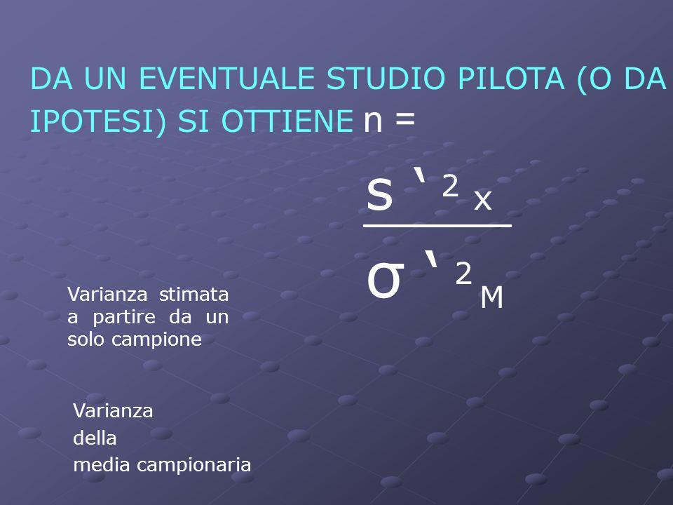 DA UN EVENTUALE STUDIO PILOTA (O DA IPOTESI) SI OTTIENE n = s 2 x σ 2 M Varianza stimata a partire da un solo campione Varianza della media campionari