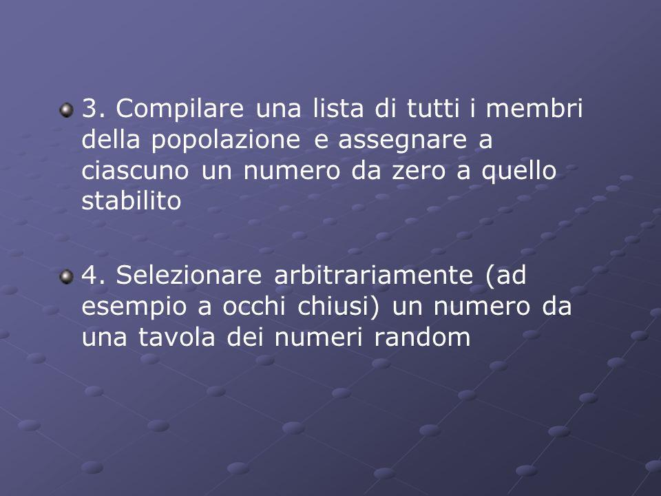 3. Compilare una lista di tutti i membri della popolazione e assegnare a ciascuno un numero da zero a quello stabilito 4. Selezionare arbitrariamente