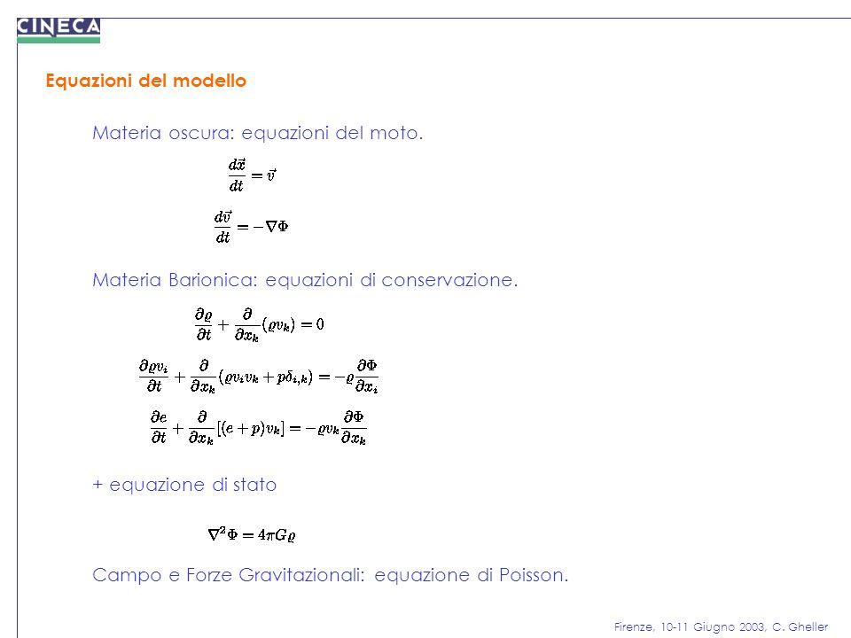 Firenze, 10-11 Giugno 2003, C. Gheller Equazioni del modello Materia oscura: equazioni del moto. Materia Barionica: equazioni di conservazione. + equa