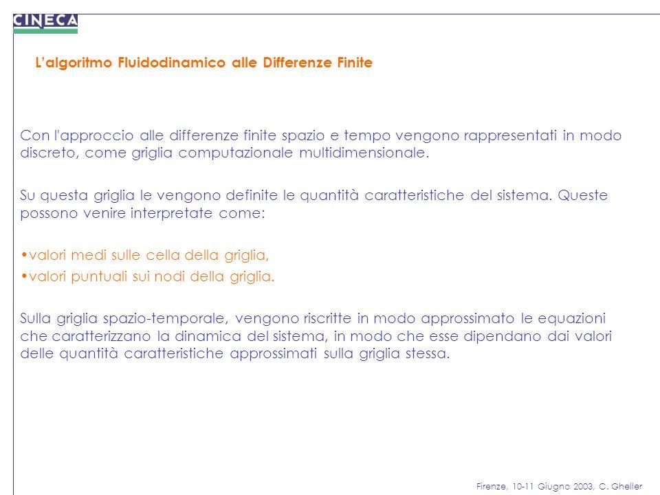 Firenze, 10-11 Giugno 2003, C. Gheller Lalgoritmo Fluidodinamico alle Differenze Finite Con l'approccio alle differenze finite spazio e tempo vengono
