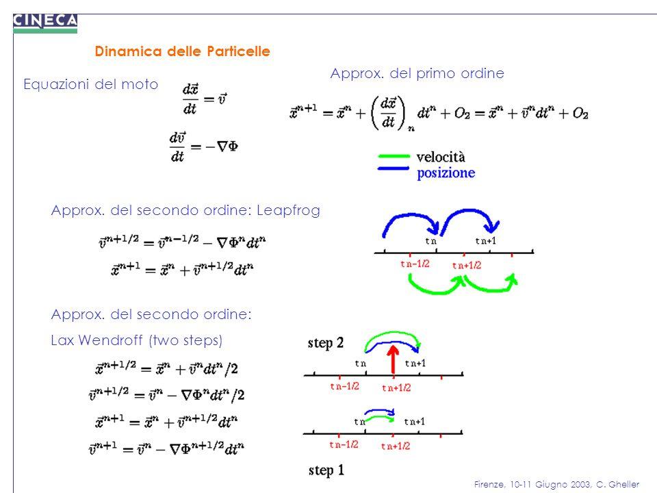 Firenze, 10-11 Giugno 2003, C. Gheller Dinamica delle Particelle Equazioni del moto Approx. del primo ordine Approx. del secondo ordine: Leapfrog Appr