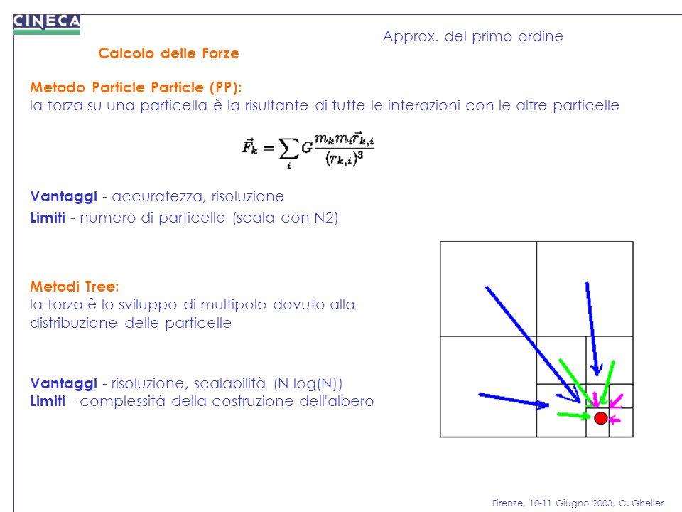 Firenze, 10-11 Giugno 2003, C. Gheller Calcolo delle Forze Metodo Particle Particle (PP): la forza su una particella è la risultante di tutte le inter
