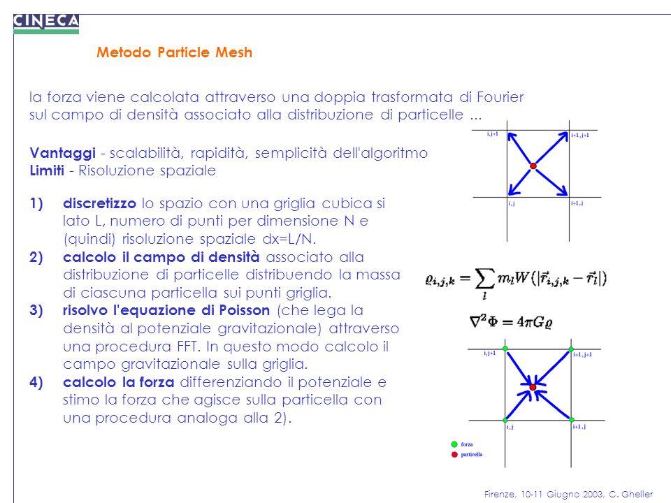 Firenze, 10-11 Giugno 2003, C. Gheller Metodo Particle Mesh la forza viene calcolata attraverso una doppia trasformata di Fourier sul campo di densità