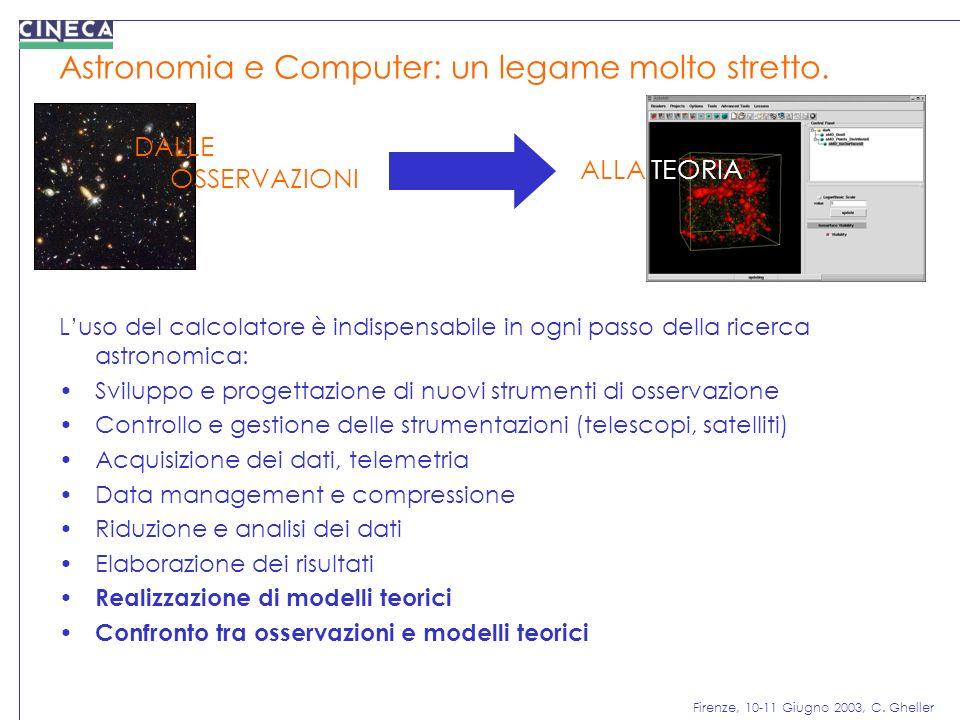 Firenze, 10-11 Giugno 2003, C. Gheller Astronomia e Computer: un legame molto stretto. Luso del calcolatore è indispensabile in ogni passo della ricer