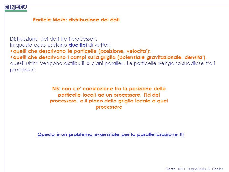Firenze, 10-11 Giugno 2003, C. Gheller Particle Mesh: distribuzione dei dati Distibuzione dei dati tra i processori: In questo caso esistono due tipi
