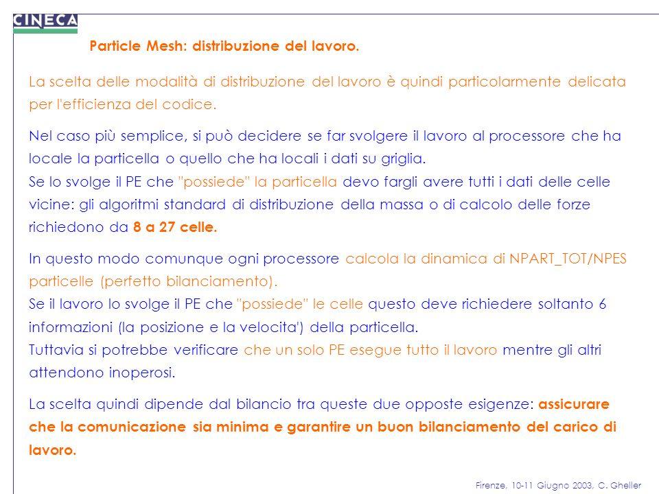Firenze, 10-11 Giugno 2003, C. Gheller Particle Mesh: distribuzione del lavoro. La scelta delle modalità di distribuzione del lavoro è quindi particol