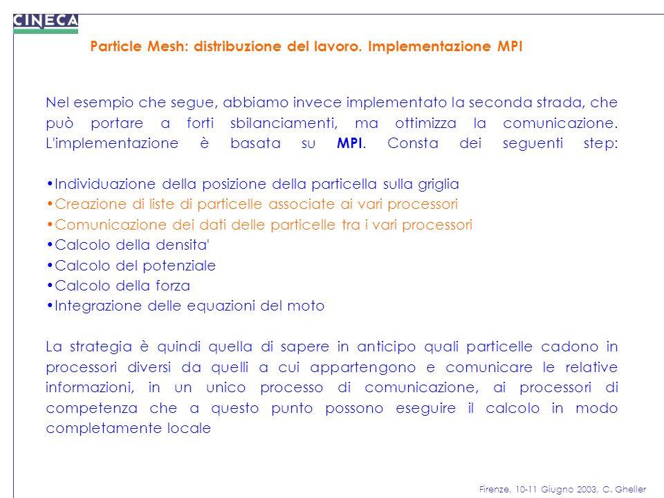 Firenze, 10-11 Giugno 2003, C. Gheller Particle Mesh: distribuzione del lavoro. Implementazione MPI Nel esempio che segue, abbiamo invece implementato