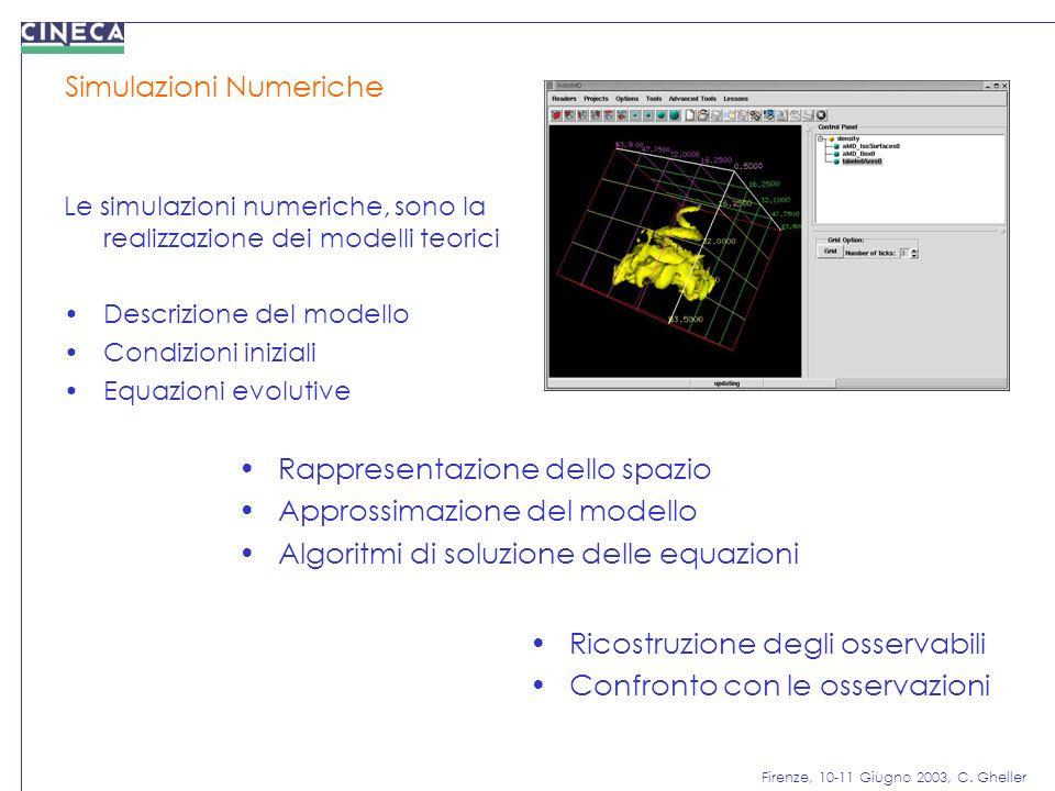 Firenze, 10-11 Giugno 2003, C. Gheller Simulazioni Numeriche Le simulazioni numeriche, sono la realizzazione dei modelli teorici Descrizione del model