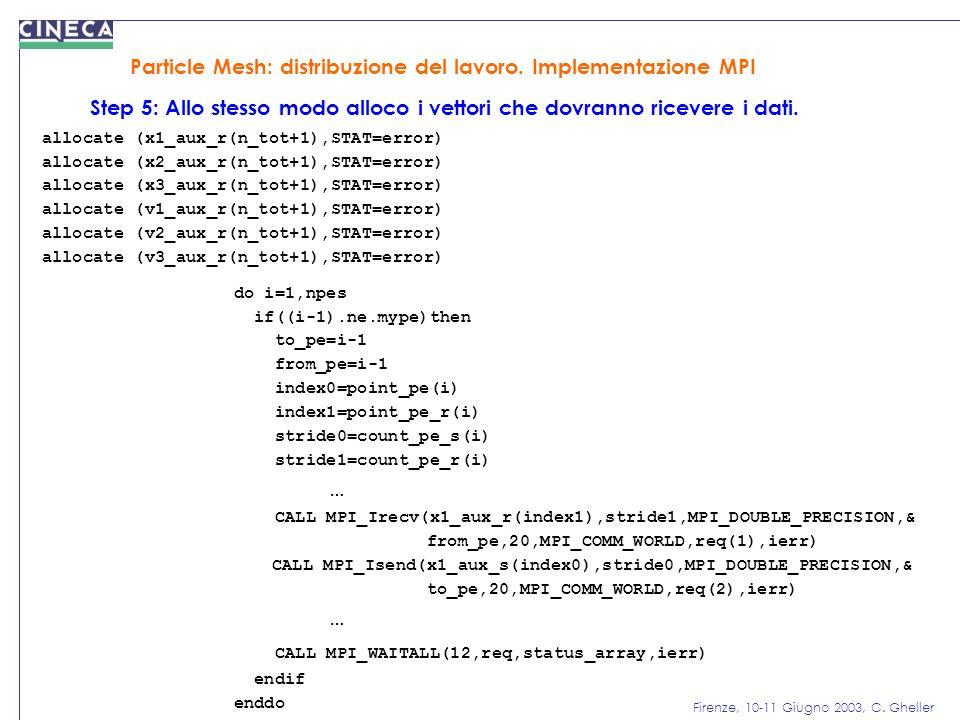 Firenze, 10-11 Giugno 2003, C. Gheller Particle Mesh: distribuzione del lavoro. Implementazione MPI Step 5: Allo stesso modo alloco i vettori che dovr