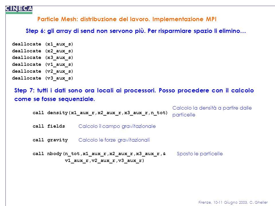 Firenze, 10-11 Giugno 2003, C. Gheller Particle Mesh: distribuzione del lavoro. Implementazione MPI Step 6: gli array di send non servono più. Per ris