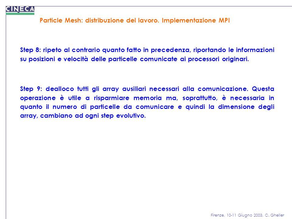 Firenze, 10-11 Giugno 2003, C. Gheller Particle Mesh: distribuzione del lavoro. Implementazione MPI Step 8: ripeto al contrario quanto fatto in preced