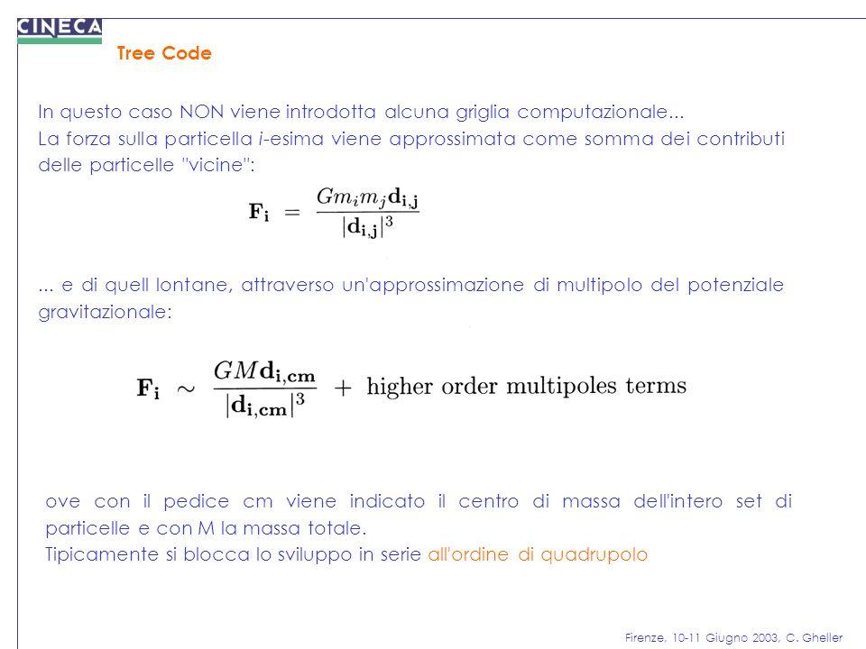 Firenze, 10-11 Giugno 2003, C. Gheller Tree Code In questo caso NON viene introdotta alcuna griglia computazionale... La forza sulla particella i-esim