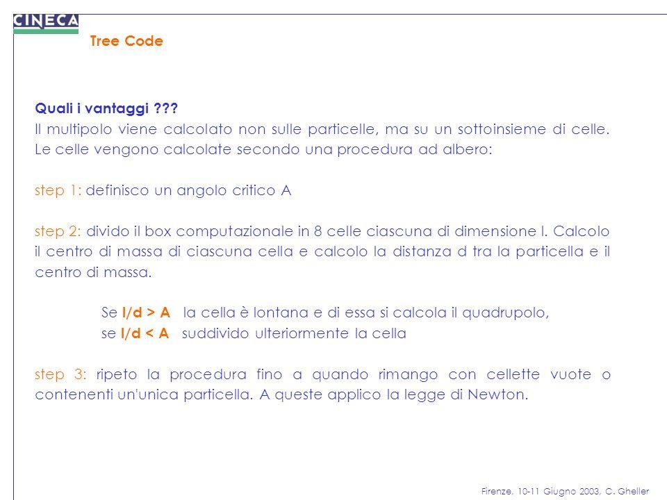 Firenze, 10-11 Giugno 2003, C. Gheller Tree Code Quali i vantaggi ??? Il multipolo viene calcolato non sulle particelle, ma su un sottoinsieme di cell