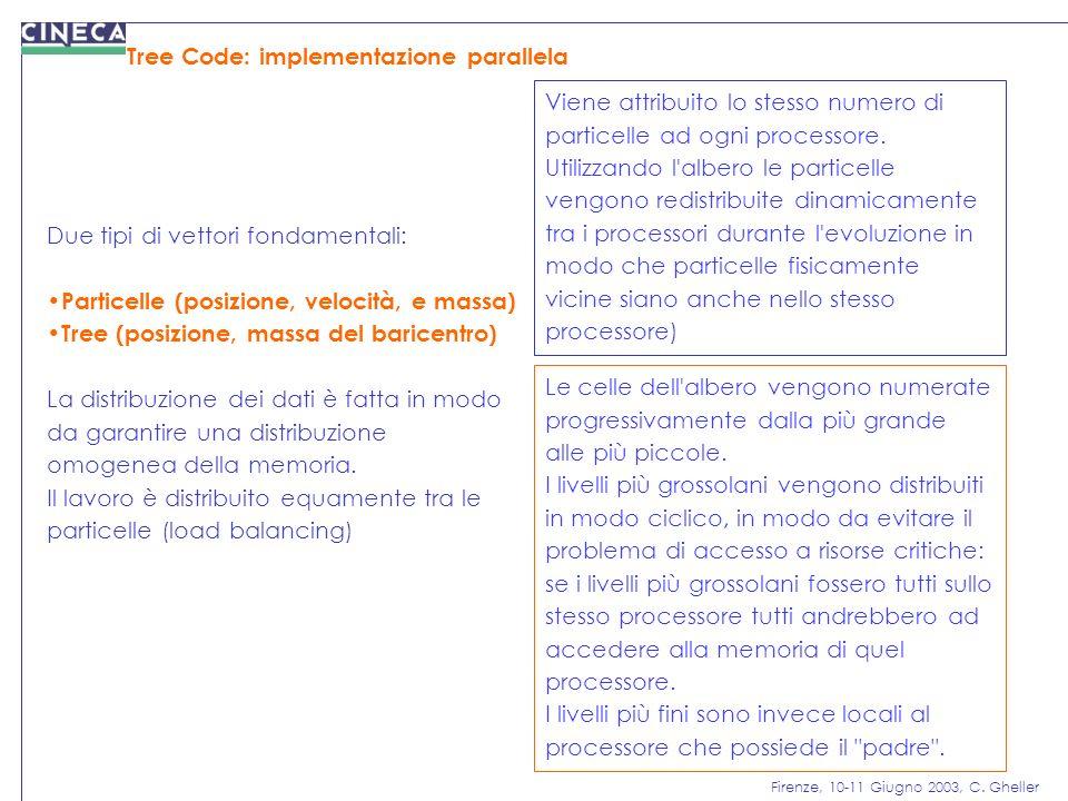 Firenze, 10-11 Giugno 2003, C. Gheller Tree Code: implementazione parallela Due tipi di vettori fondamentali: Particelle (posizione, velocità, e massa