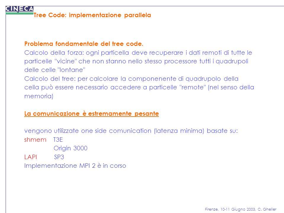 Firenze, 10-11 Giugno 2003, C. Gheller Tree Code: implementazione parallela Problema fondamentale del tree code. Calcolo della forza: ogni particella