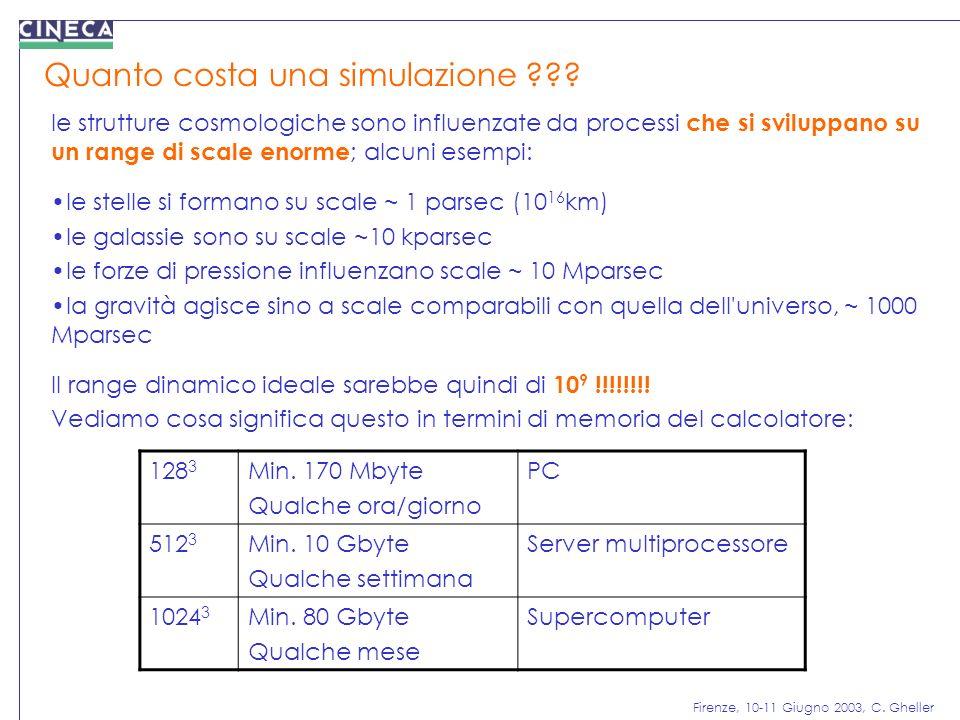 Firenze, 10-11 Giugno 2003, C. Gheller Quanto costa una simulazione ??? le strutture cosmologiche sono influenzate da processi che si sviluppano su un