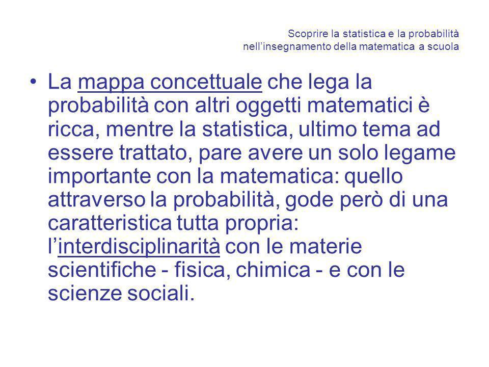 Scoprire la statistica e la probabilità nellinsegnamento della matematica a scuola La mappa concettuale che lega la probabilità con altri oggetti matematici è ricca, mentre la statistica, ultimo tema ad essere trattato, pare avere un solo legame importante con la matematica: quello attraverso la probabilità, gode però di una caratteristica tutta propria: linterdisciplinarità con le materie scientifiche - fisica, chimica - e con le scienze sociali.