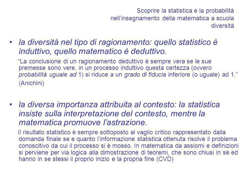 Scoprire la statistica e la probabilità nellinsegnamento della matematica a scuola diversità la diversità nel tipo di ragionamento: quello statistico è induttivo, quello matematico è deduttivo.