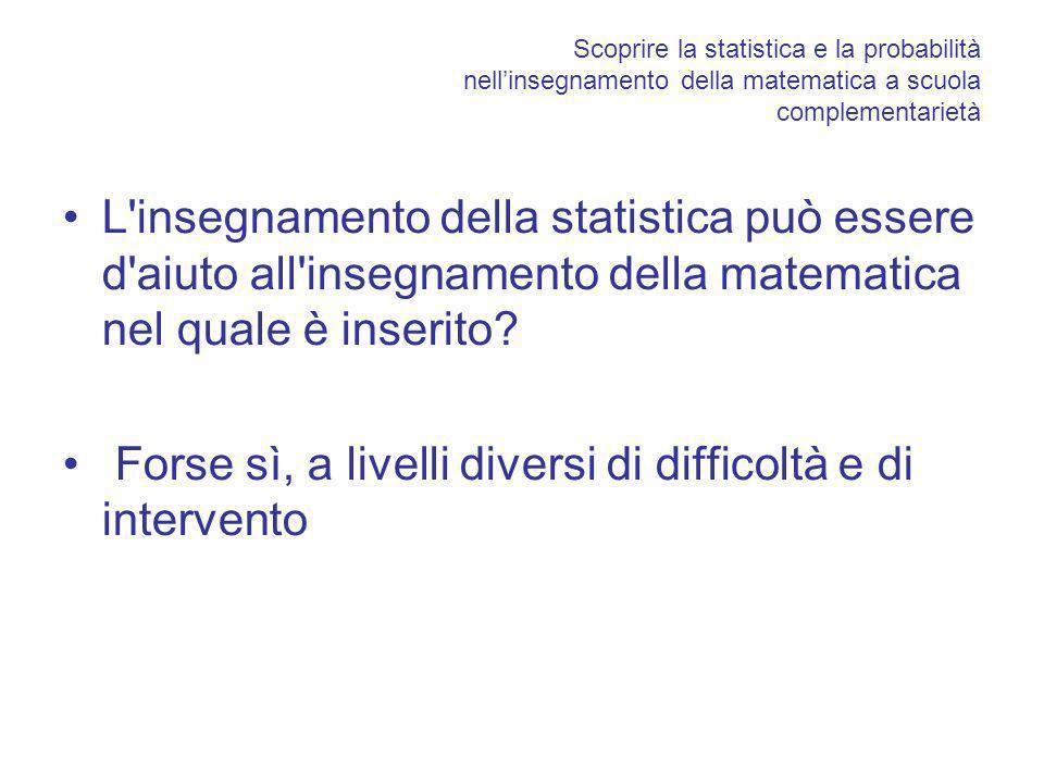 Scoprire la statistica e la probabilità nellinsegnamento della matematica a scuola complementarietà L insegnamento della statistica può essere d aiuto all insegnamento della matematica nel quale è inserito.