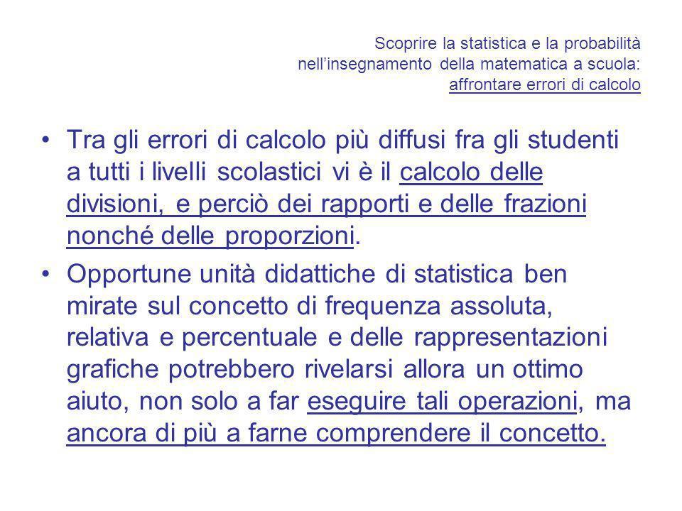 Scoprire la statistica e la probabilità nellinsegnamento della matematica a scuola: affrontare errori di calcolo Tra gli errori di calcolo più diffusi