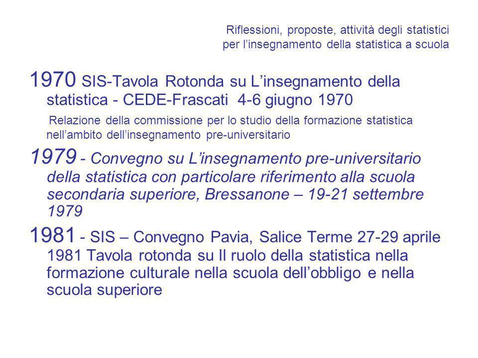 Riflessioni, proposte, attività degli statistici per linsegnamento della statistica a scuola 1970 SIS-Tavola Rotonda su Linsegnamento della statistica - CEDE-Frascati 4-6 giugno 1970 Relazione della commissione per lo studio della formazione statistica nellambito dellinsegnamento pre-universitario 1979 - Convegno su Linsegnamento pre-universitario della statistica con particolare riferimento alla scuola secondaria superiore, Bressanone – 19-21 settembre 1979 1981 - SIS – Convegno Pavia, Salice Terme 27-29 aprile 1981 Tavola rotonda su Il ruolo della statistica nella formazione culturale nella scuola dellobbligo e nella scuola superiore
