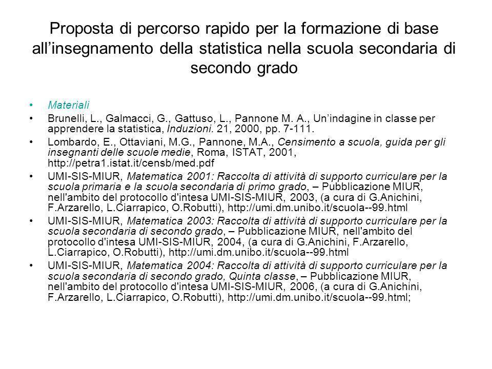 Proposta di percorso rapido per la formazione di base allinsegnamento della statistica nella scuola secondaria di secondo grado Materiali Brunelli, L., Galmacci, G., Gattuso, L., Pannone M.