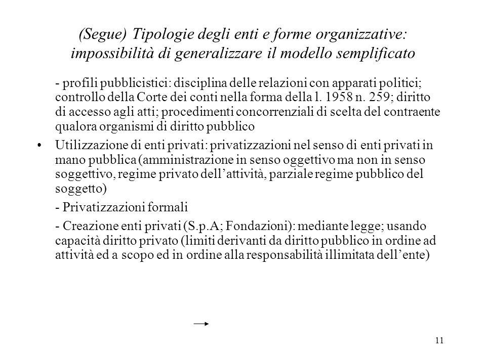 11 (Segue) Tipologie degli enti e forme organizzative: impossibilità di generalizzare il modello semplificato - profili pubblicistici: disciplina dell