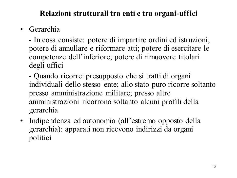 13 Relazioni strutturali tra enti e tra organi-uffici Gerarchia - In cosa consiste: potere di impartire ordini ed istruzioni; potere di annullare e ri