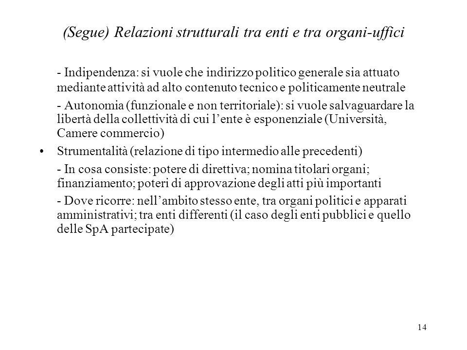14 (Segue) Relazioni strutturali tra enti e tra organi-uffici - Indipendenza: si vuole che indirizzo politico generale sia attuato mediante attività a