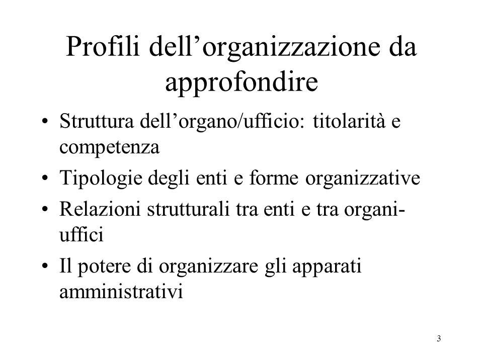 3 Profili dellorganizzazione da approfondire Struttura dellorgano/ufficio: titolarità e competenza Tipologie degli enti e forme organizzative Relazion
