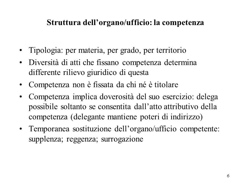 6 Struttura dellorgano/ufficio: la competenza Tipologia: per materia, per grado, per territorio Diversità di atti che fissano competenza determina dif