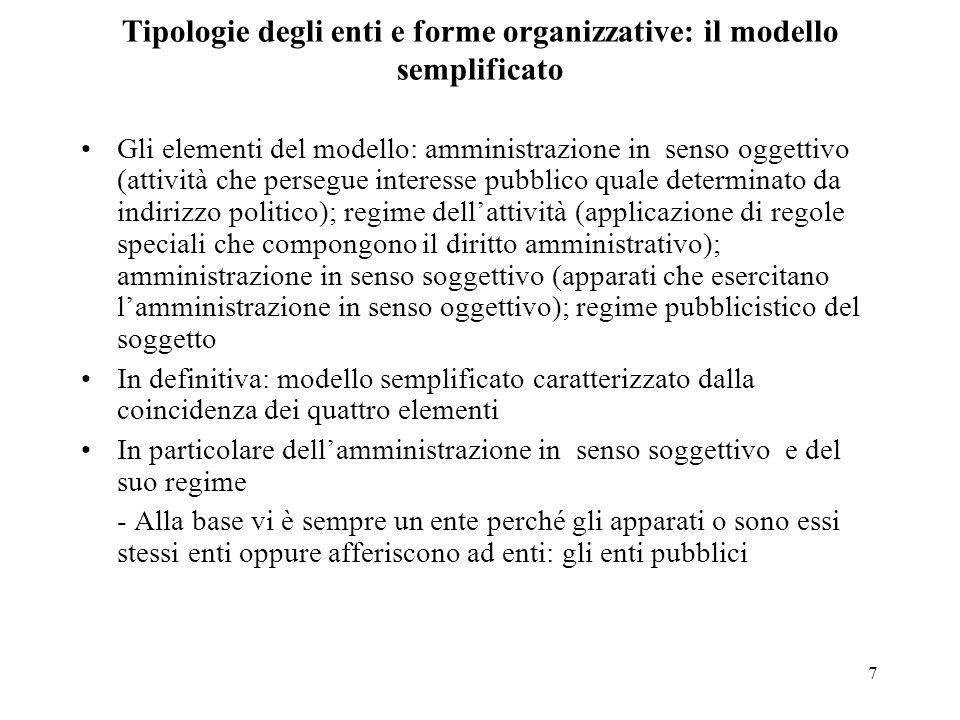 7 Tipologie degli enti e forme organizzative: il modello semplificato Gli elementi del modello: amministrazione in senso oggettivo (attività che perse
