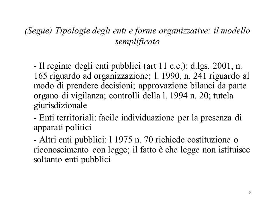 8 (Segue) Tipologie degli enti e forme organizzative: il modello semplificato - Il regime degli enti pubblici (art 11 c.c.): d.lgs. 2001, n. 165 rigua