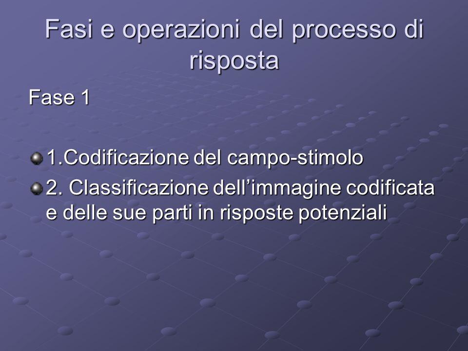 Fasi e operazioni del processo di risposta Fase 1 1.Codificazione del campo-stimolo 2. Classificazione dellimmagine codificata e delle sue parti in ri