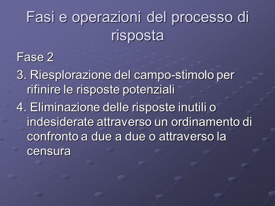Fasi e operazioni del processo di risposta Fase 2 3. Riesplorazione del campo-stimolo per rifinire le risposte potenziali 4. Eliminazione delle rispos