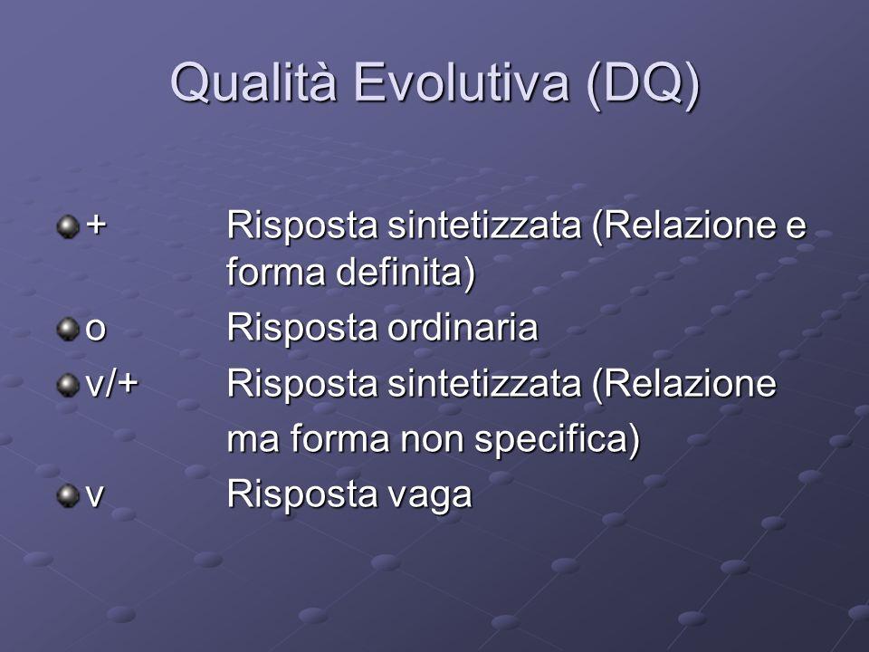 Qualità Evolutiva (DQ) +Risposta sintetizzata (Relazione e forma definita) oRisposta ordinaria v/+Risposta sintetizzata (Relazione ma forma non specif