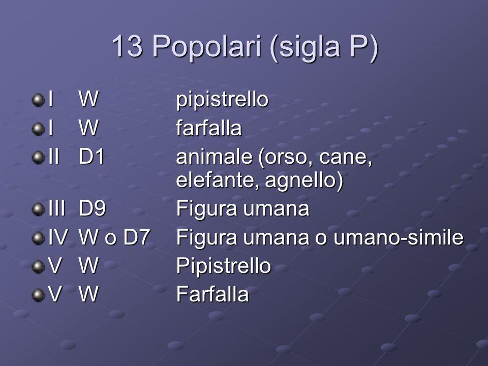 13 Popolari (sigla P) IWpipistrello IWfarfalla IID1animale (orso, cane, elefante, agnello) IIID9Figura umana IVW o D7Figura umana o umano-simile VWPip